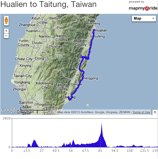 Hualien To Taitung Taiwan Cycling Route