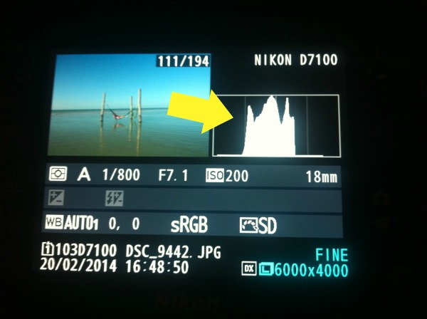 How To Take Better Travel Photos | Understanding the Histogram