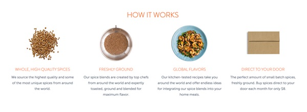 rawspicebar-how-it-works